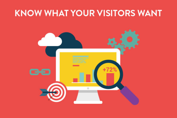 The Difference Between Thinking and Knowing What Site Visitors Want