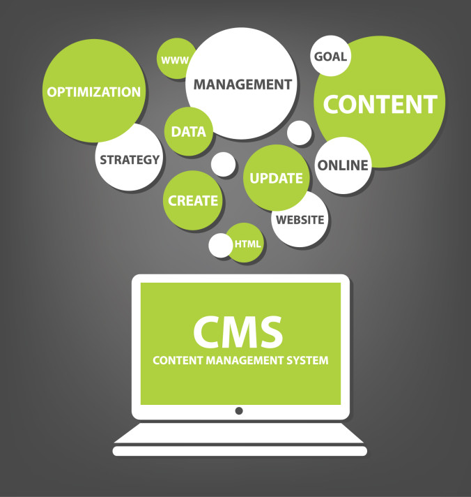 Take Control of Your Web Content with a CMS